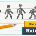 The Right Time to Undergo Hair Transplant Treatment